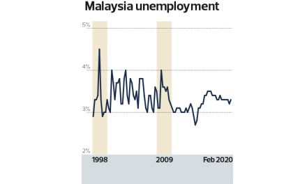 Special Report: Covid-19 fallout: Jobs under threat