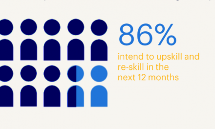 COVID-19 Labour Pulse Survey: 86% of respondents are motivated to upskill and re-skill in the next 12 months