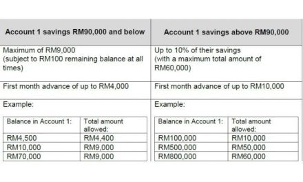 Here's how you can get access to your EPF Account 1